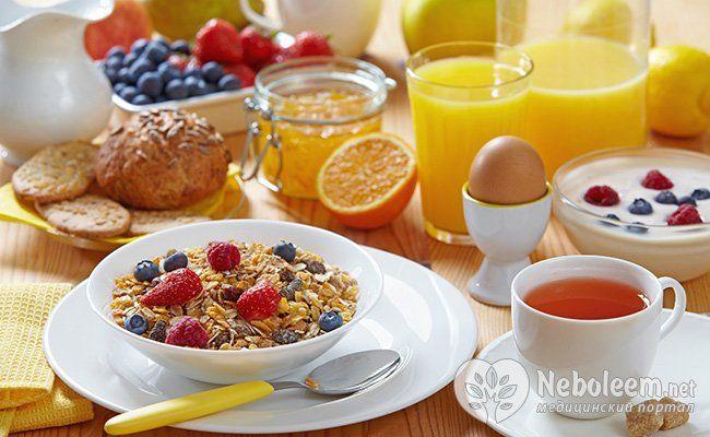 Сніданок - джерело енергії