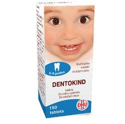 Дентокінд
