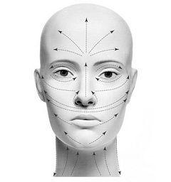 Класичні масажні лінії масажу обличчя проти зморшок