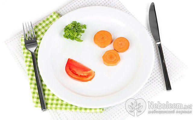 Маленька тарілка - менше їжі