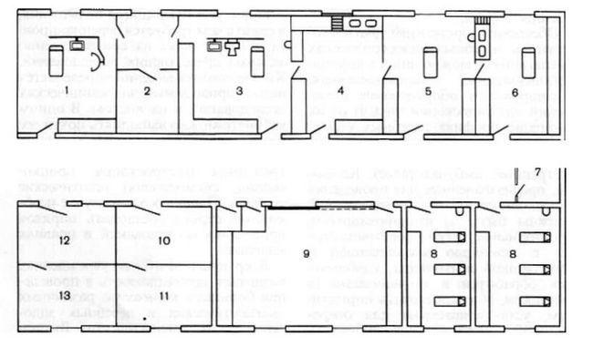 Планування ендоскопічного відділення