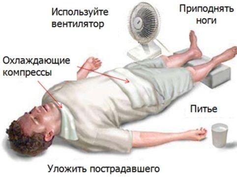 Надання першої допомоги при тепловому ударі