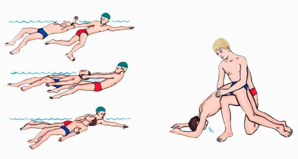 Способи, що дозволяють витягти потопаючу людину на берег
