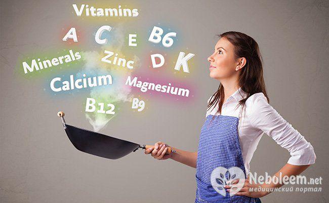 Плюс: вітаміни і мінерали