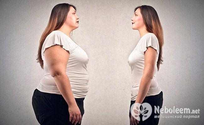 Плюс: користь при ожирінні