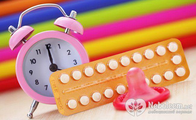 Прийом гормональних контрацептивів