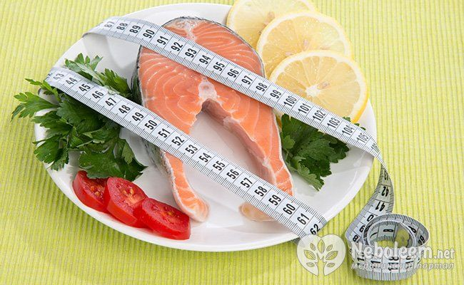 Після дієти вага швидко набирається знову