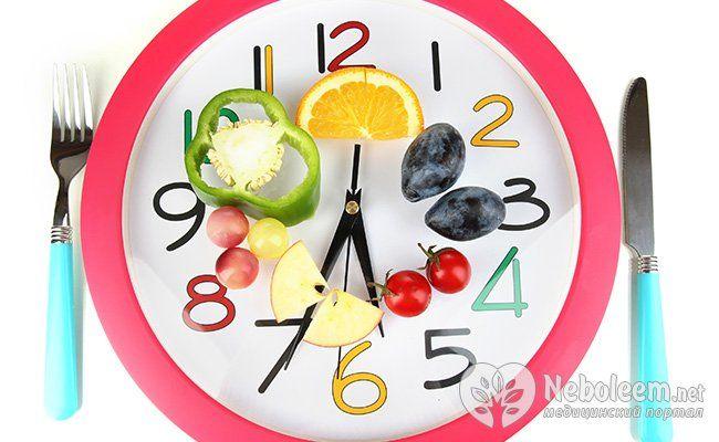 При повільному метаболізмі схуднути неможливо