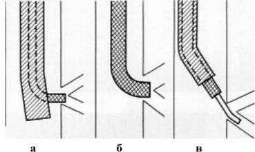 способи панкреатохолангіоскопіі