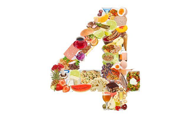 Чотириразовий прийом їжі оптимальний