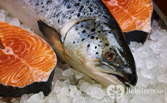 Зовнішній вигляд риби