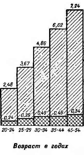 Зміст кремнію в зубному камені