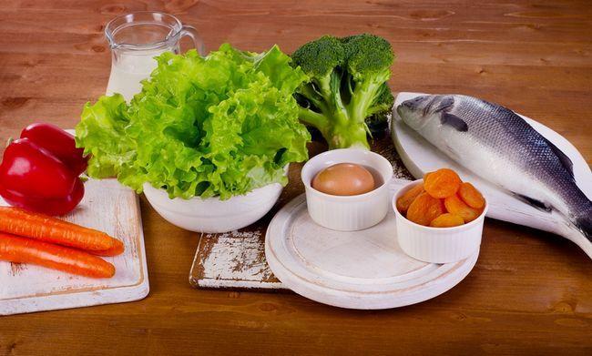 Вміст вітаміну A в продуктах