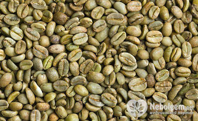 Звідки береться зелена кава