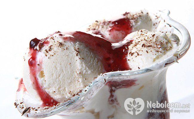 калорійність морозива