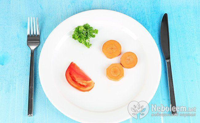 Ніяких строгих дієт